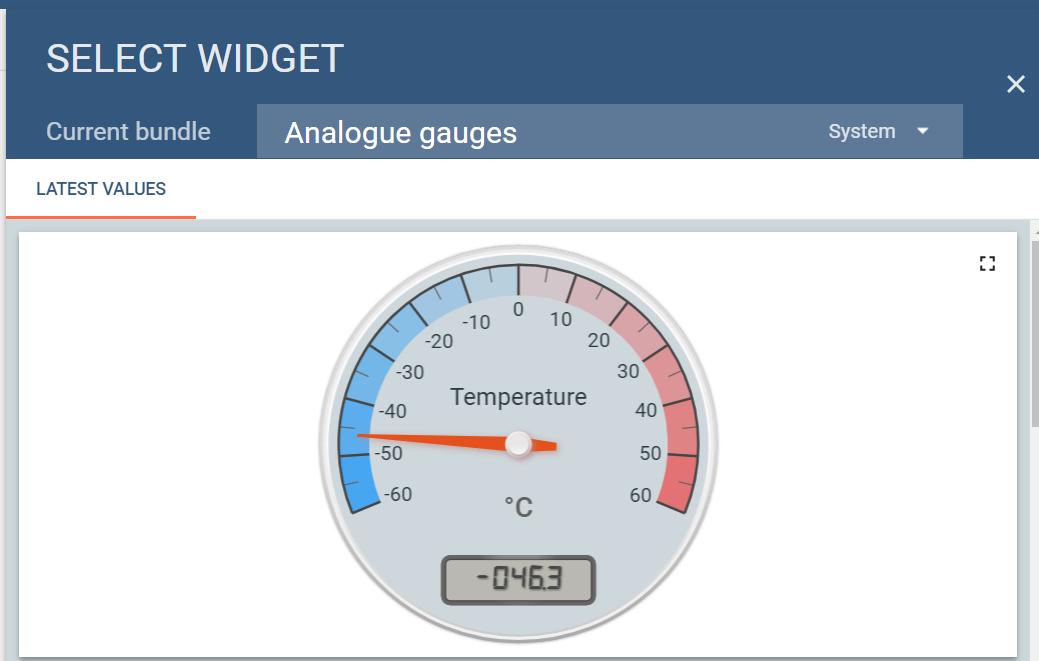 widget of dashboard of thingsboard